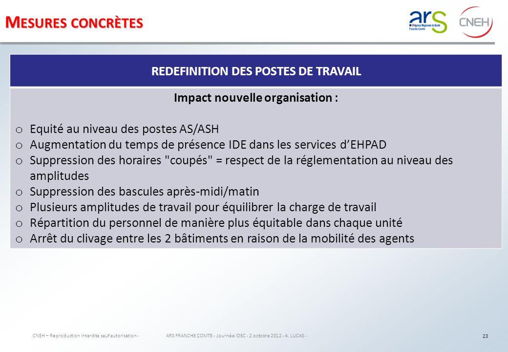 REDEFINITION DES POSTES DE TRAVAIL Impact nouvelle organisation :