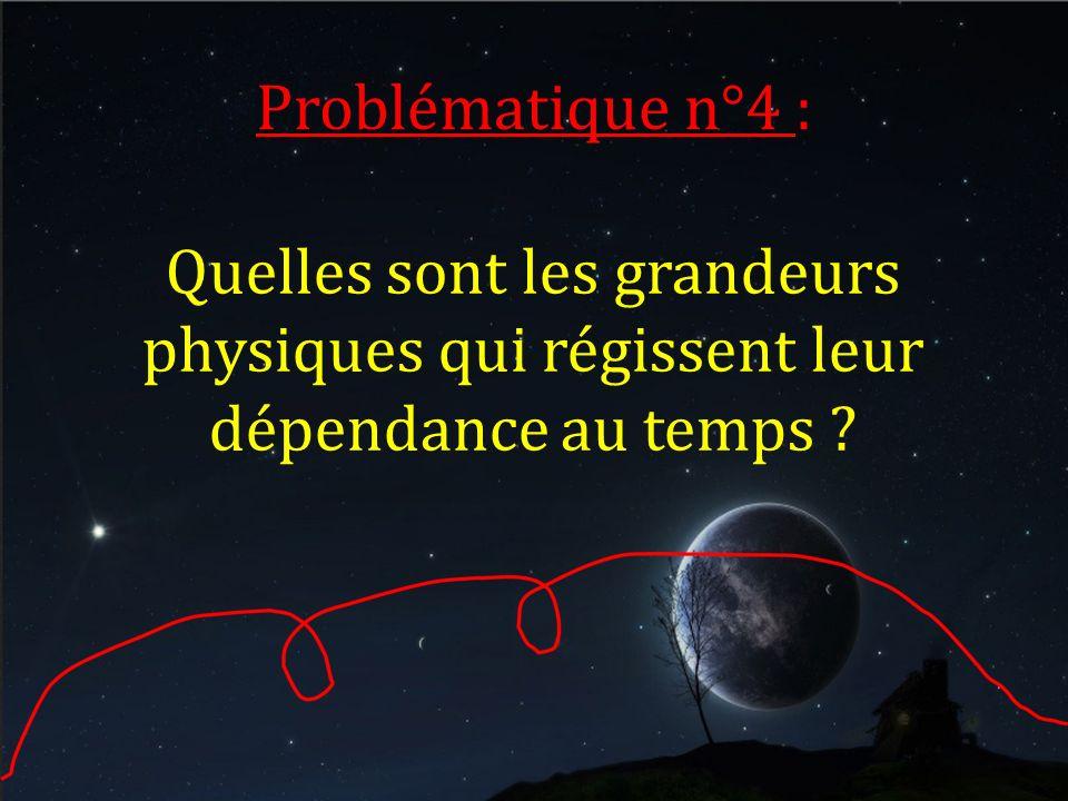 Problématique n°4 : Quelles sont les grandeurs physiques qui régissent leur dépendance au temps