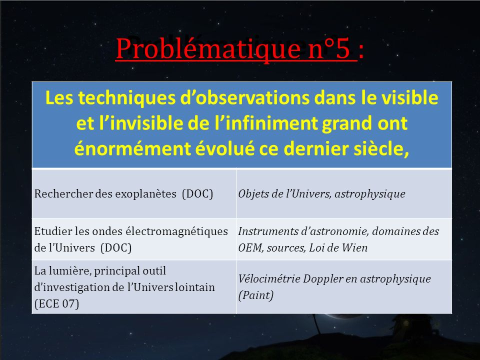 Problématique n°1 Problématique n°5 :
