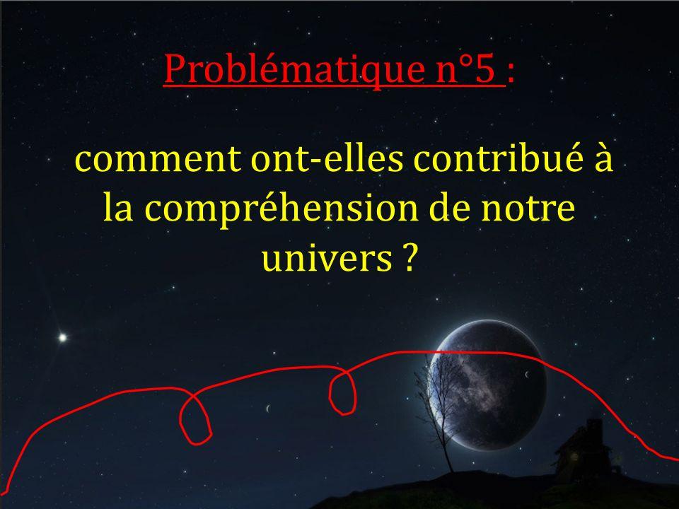comment ont-elles contribué à la compréhension de notre univers