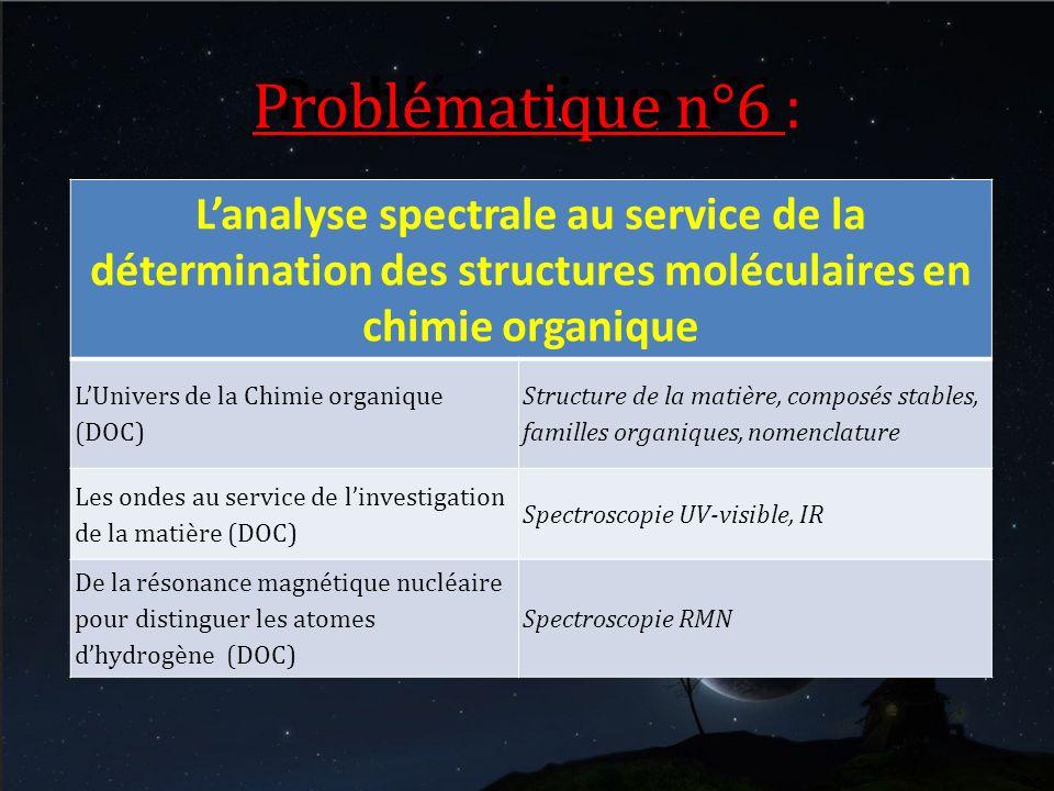 Problématique n°1 Problématique n°6 :