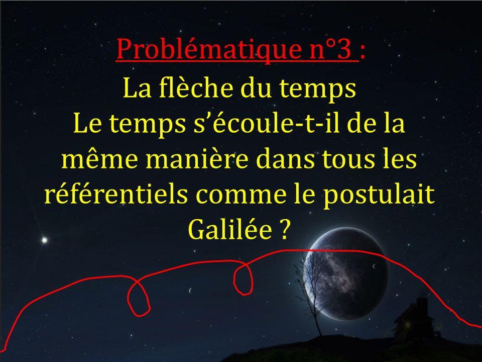 Problématique n°3 : La flèche du temps Le temps s'écoule-t-il de la même manière dans tous les référentiels comme le postulait Galilée