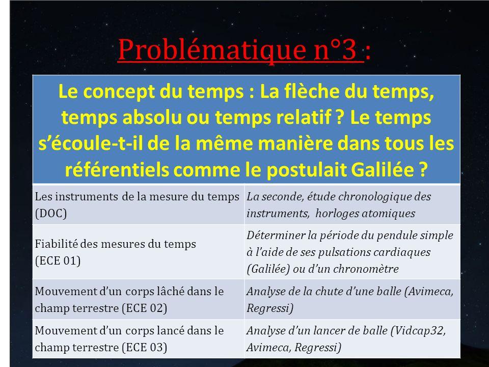 Problématique n°3 :