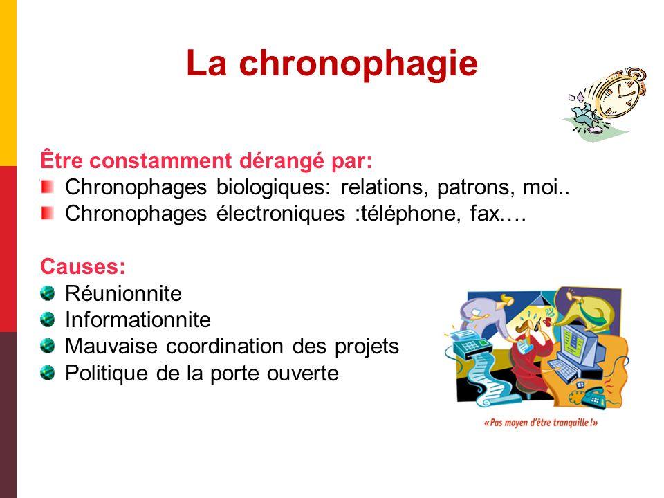 La chronophagie Conséquences: perte de concentration