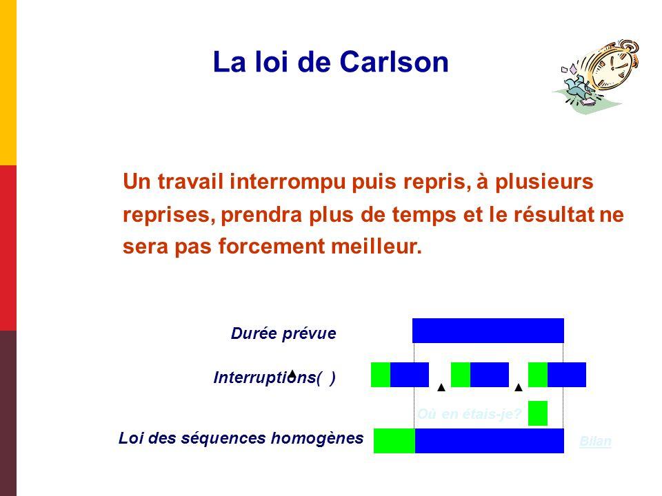 La loi de Carlson Un travail interrompu puis repris, à plusieurs