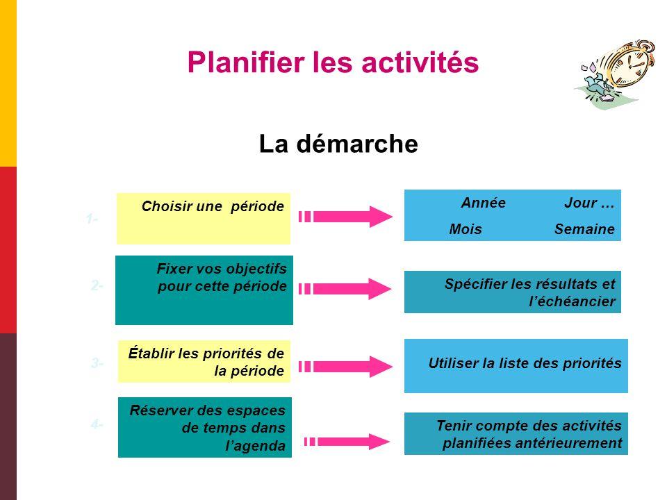 Planifier les activités