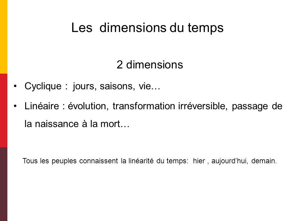 Les dimensions du temps