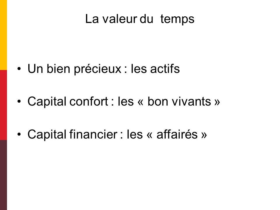 La valeur du temps Un bien précieux : les actifs.