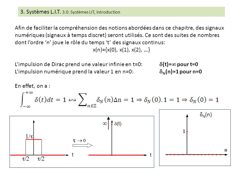 3. Systèmes L.I.T. 3.0. Systèmes LIT, introduction