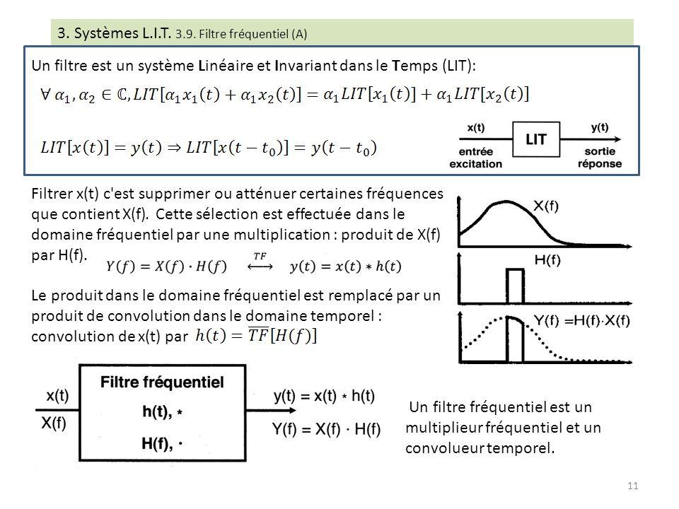 3. Systèmes L.I.T. 3.9. Filtre fréquentiel (A)