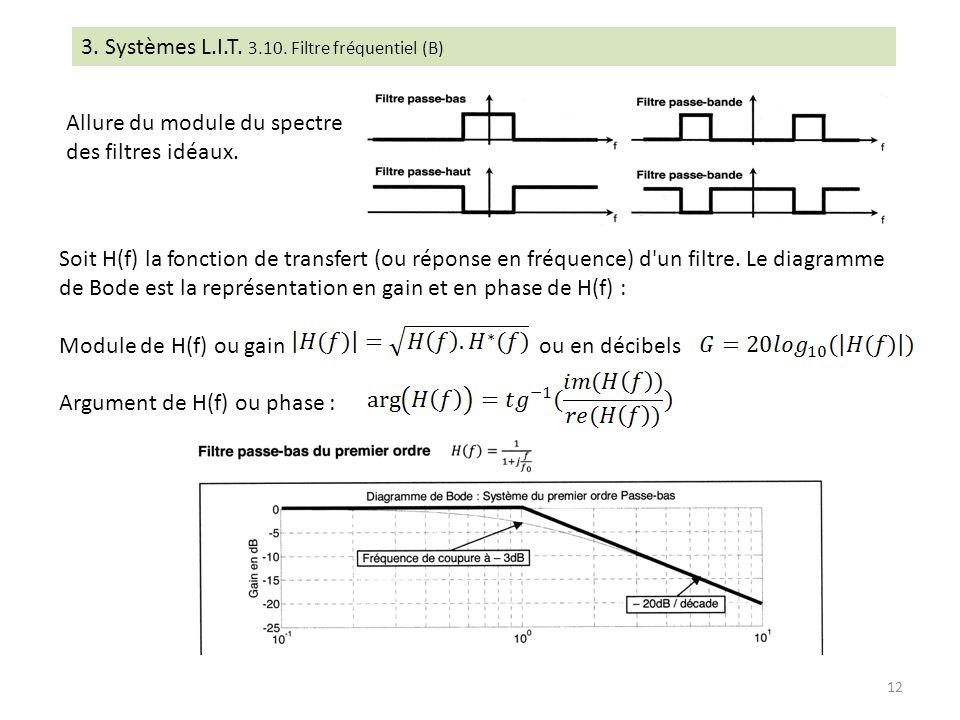3. Systèmes L.I.T. 3.10. Filtre fréquentiel (B)