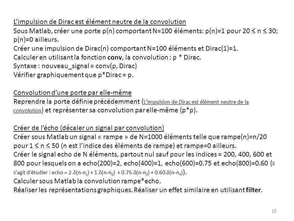 L'impulsion de Dirac est élément neutre de la convolution