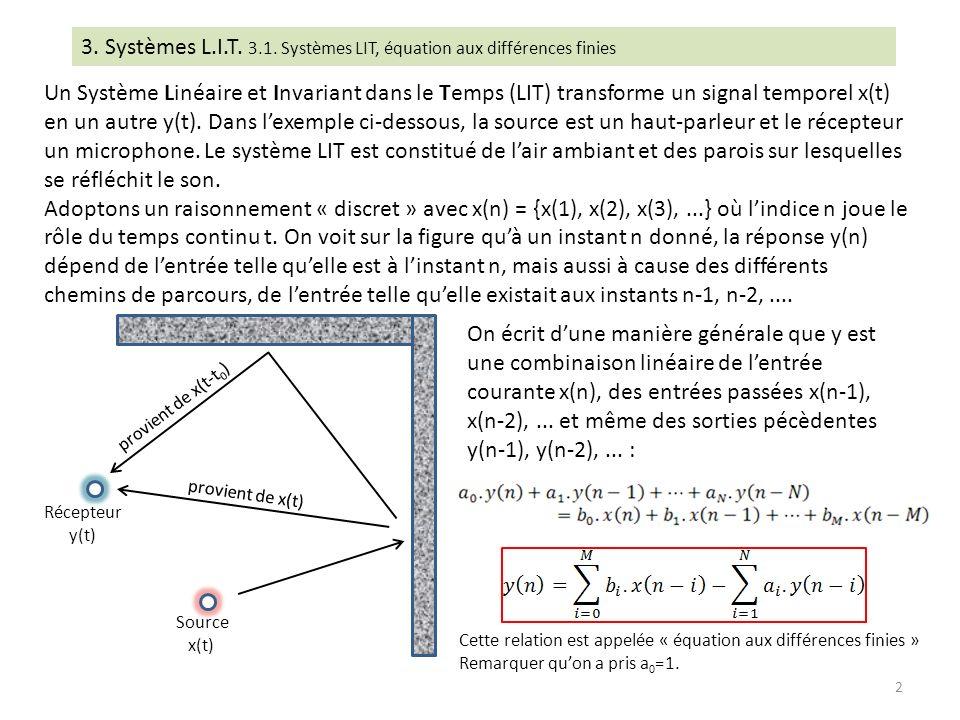 3. Systèmes L.I.T. 3.1. Systèmes LIT, équation aux différences finies