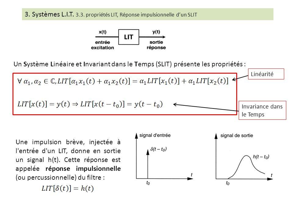 3. Systèmes L.I.T. 3.3. propriétés LIT, Réponse impulsionnelle d'un SLIT