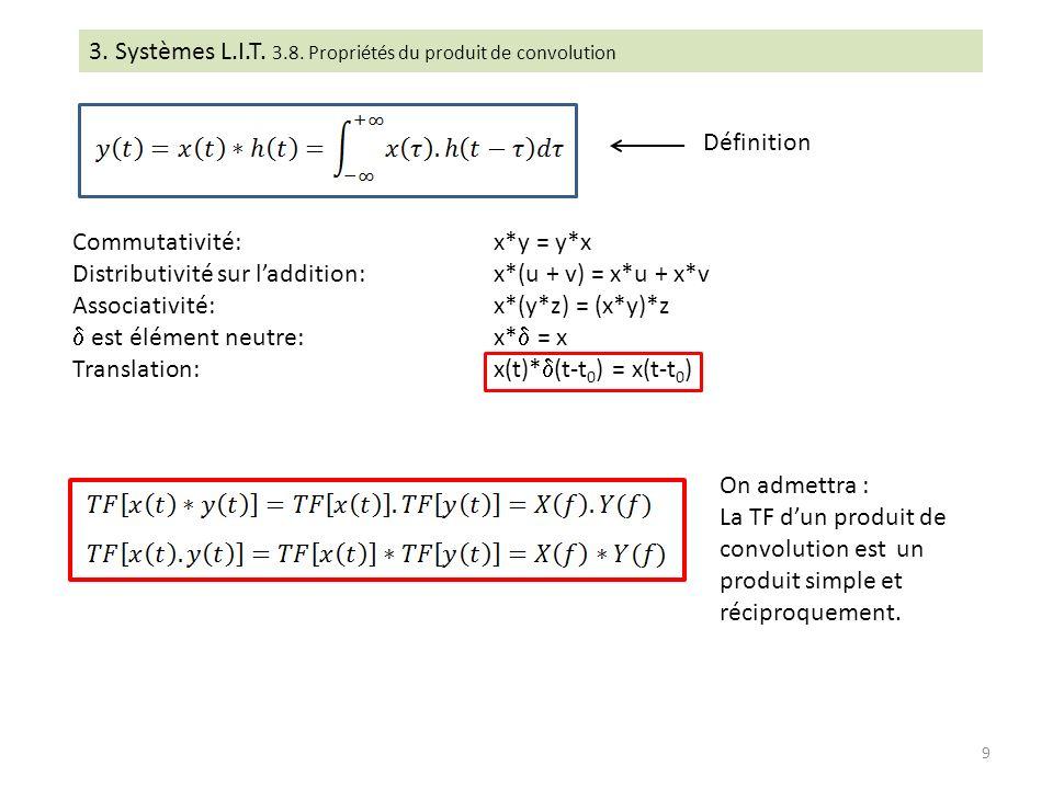 3. Systèmes L.I.T. 3.8. Propriétés du produit de convolution