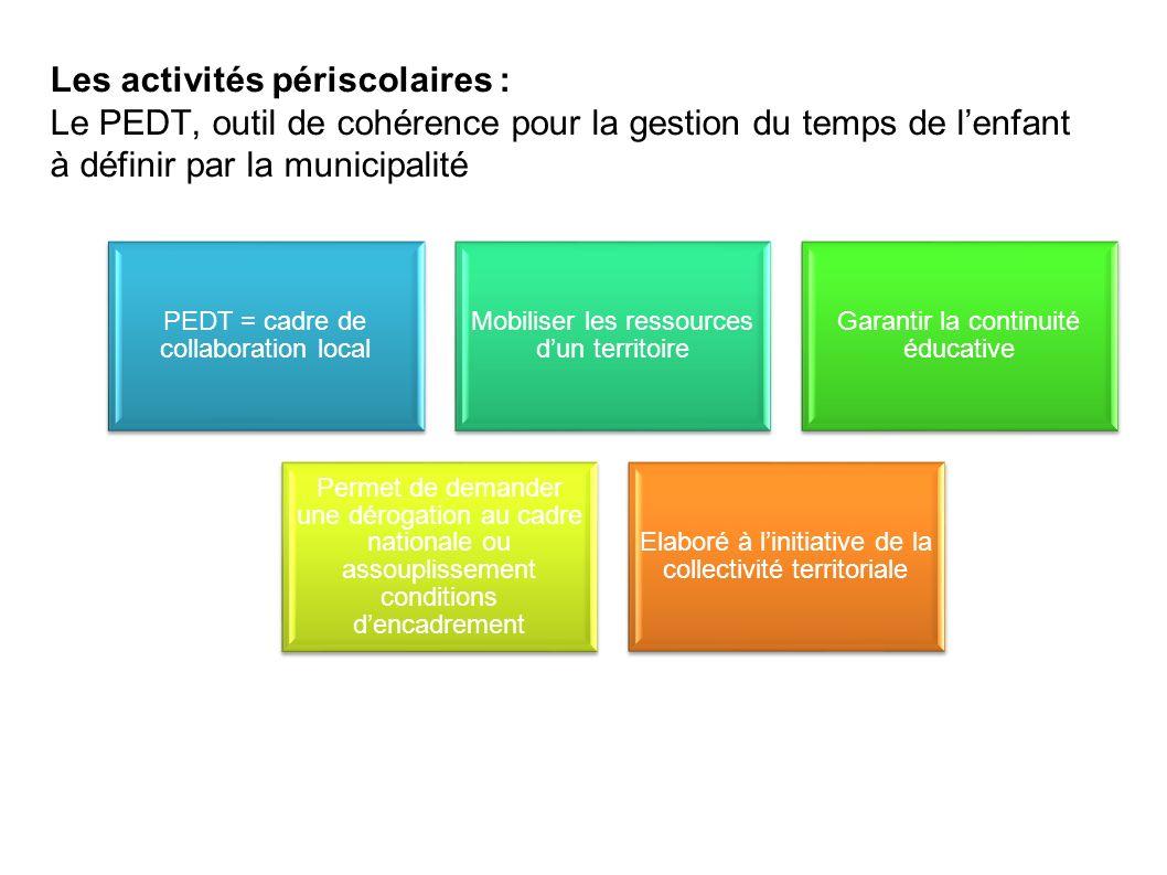 Les activités périscolaires : Le PEDT, outil de cohérence pour la gestion du temps de l'enfant à définir par la municipalité