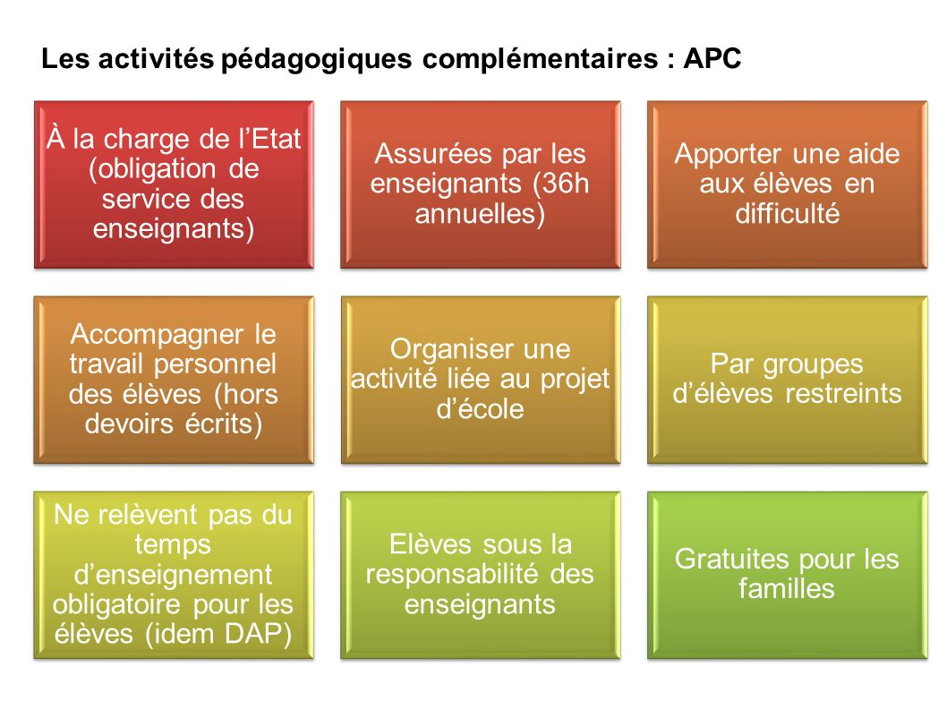 Les activités pédagogiques complémentaires : APC