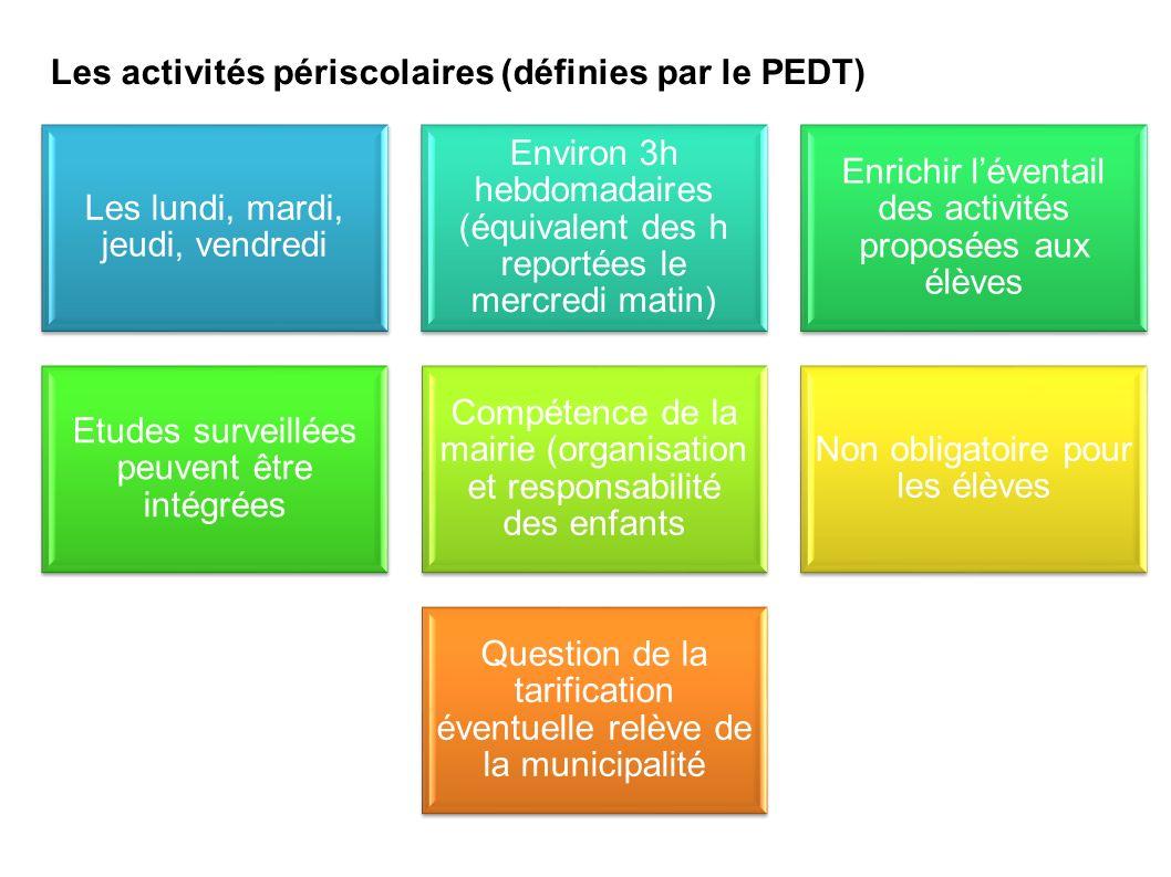 Les activités périscolaires (définies par le PEDT)