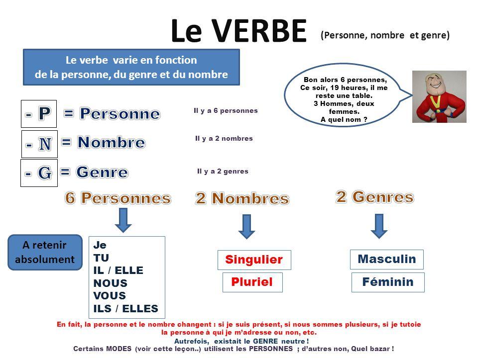 Le VERBE - P - N - G = Personne = Nombre = Genre 6 Personnes 2 Nombres