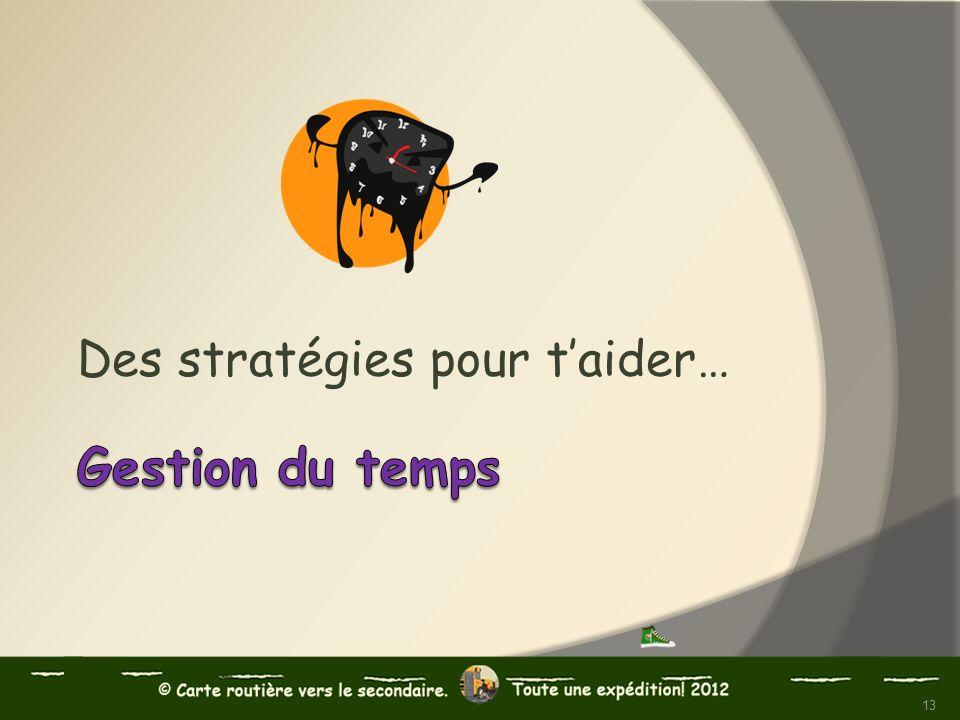 Gestion du temps Des stratégies pour t'aider…