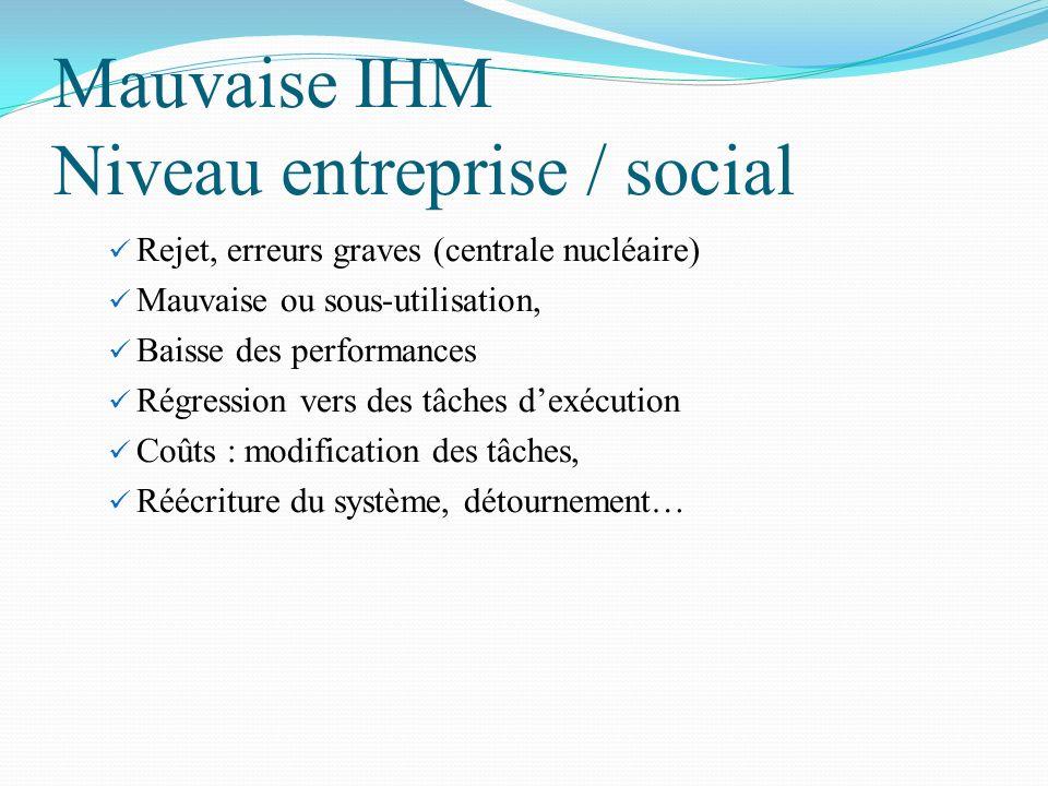 Mauvaise IHM Niveau entreprise / social