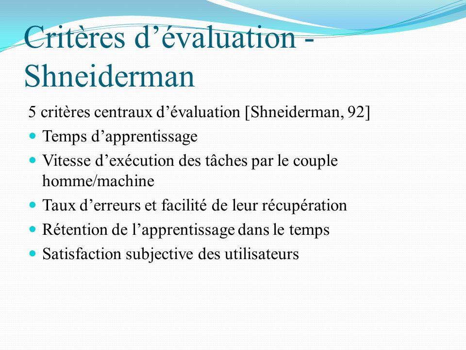 Critères d'évaluation -Shneiderman