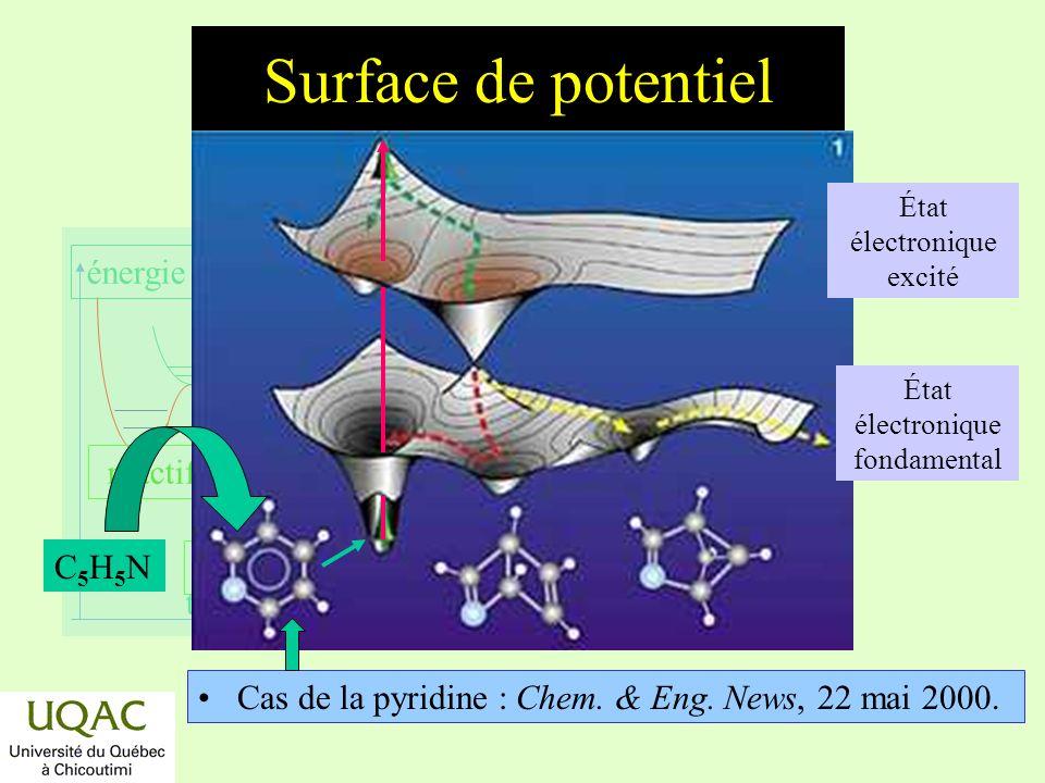 Surface de potentiel C5H5N