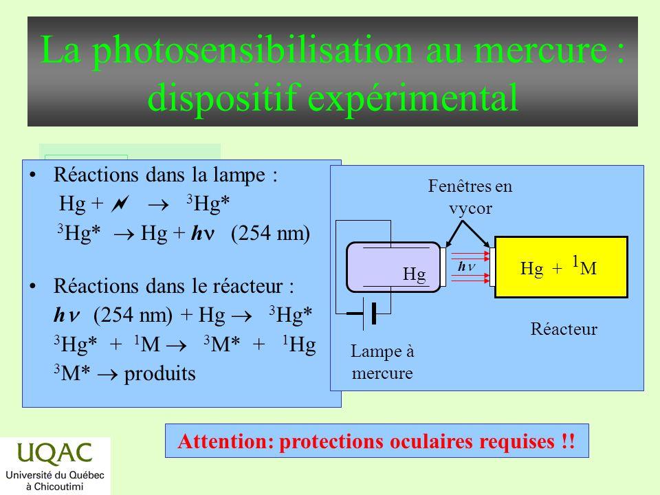 La photosensibilisation au mercure : dispositif expérimental
