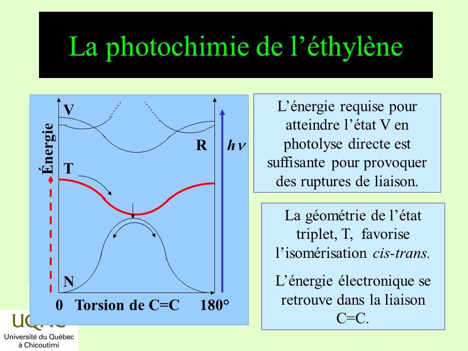 La photochimie de l'éthylène