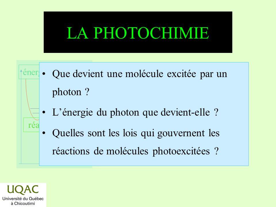 LA PHOTOCHIMIE Que devient une molécule excitée par un photon