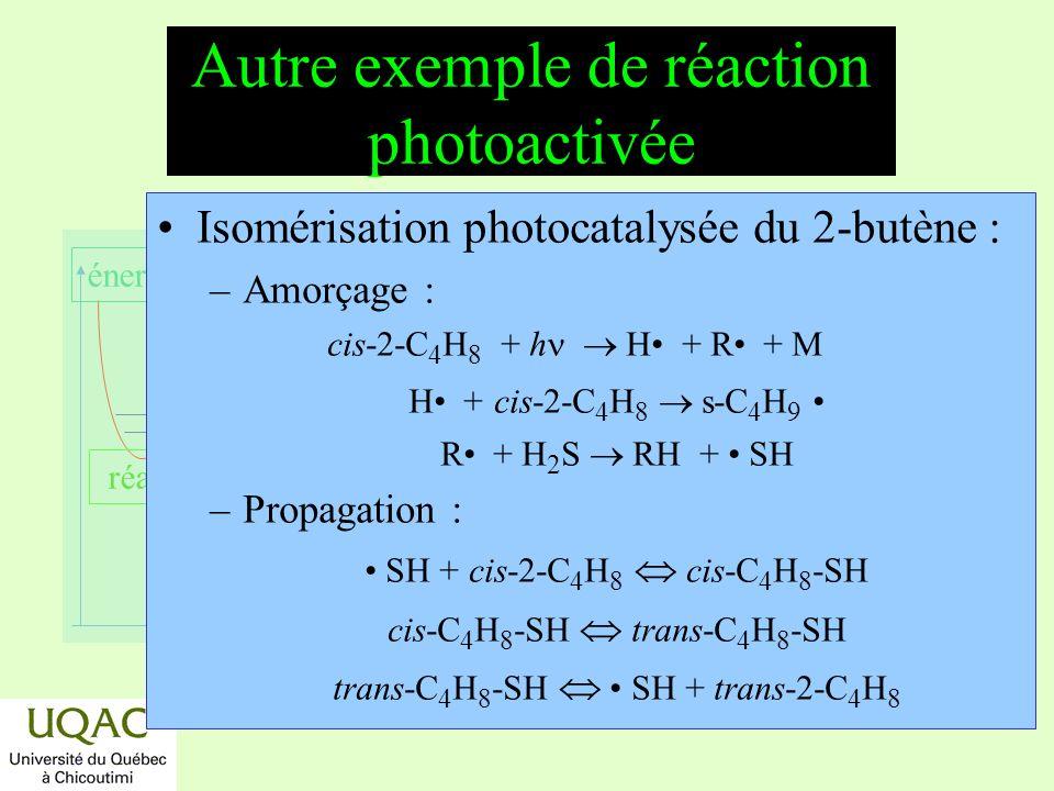 Autre exemple de réaction photoactivée