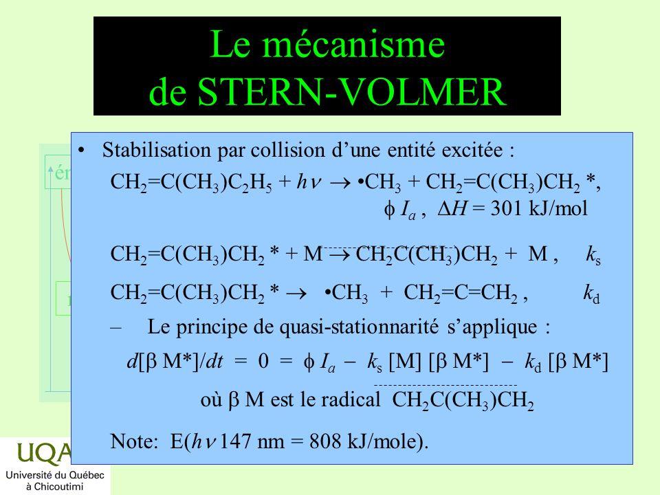 Le mécanisme de STERN-VOLMER
