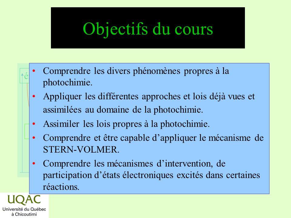Objectifs du cours Comprendre les divers phénomènes propres à la photochimie.
