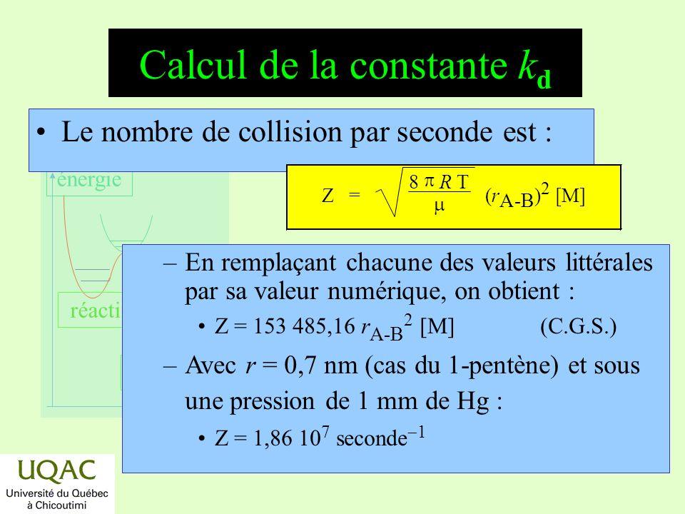 Calcul de la constante kd