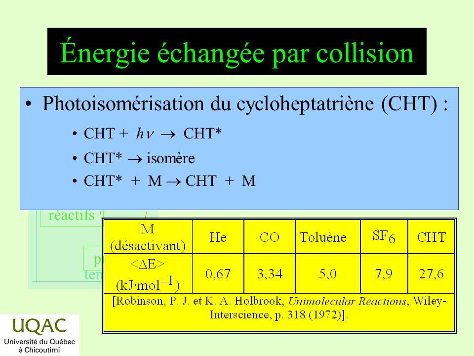 Énergie échangée par collision