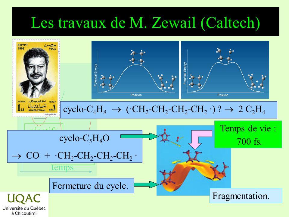 Les travaux de M. Zewail (Caltech)