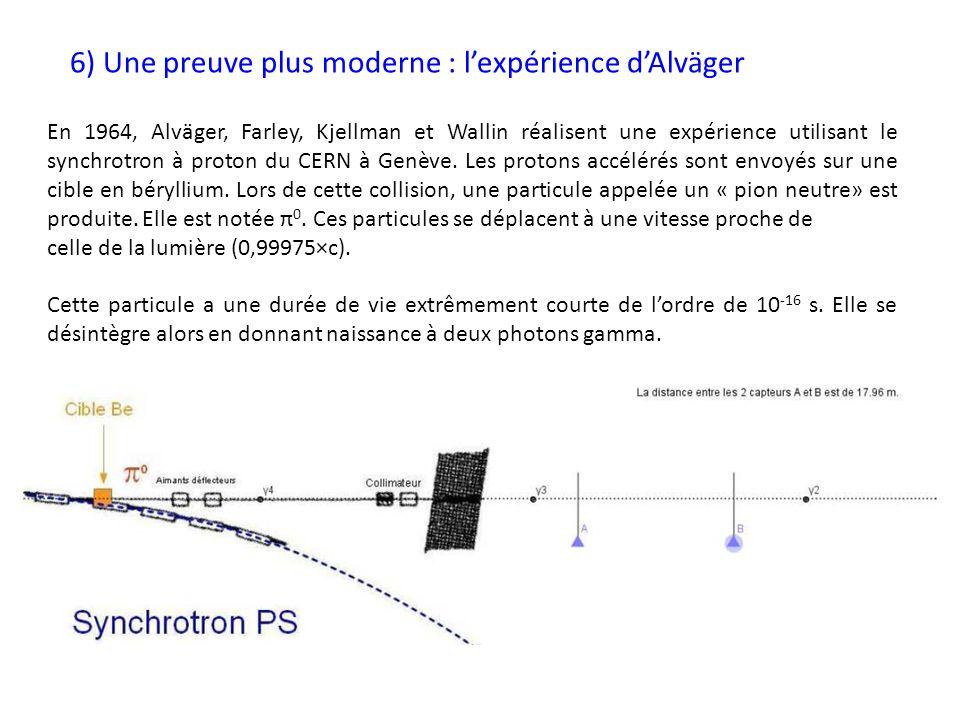 6) Une preuve plus moderne : l'expérience d'Alväger