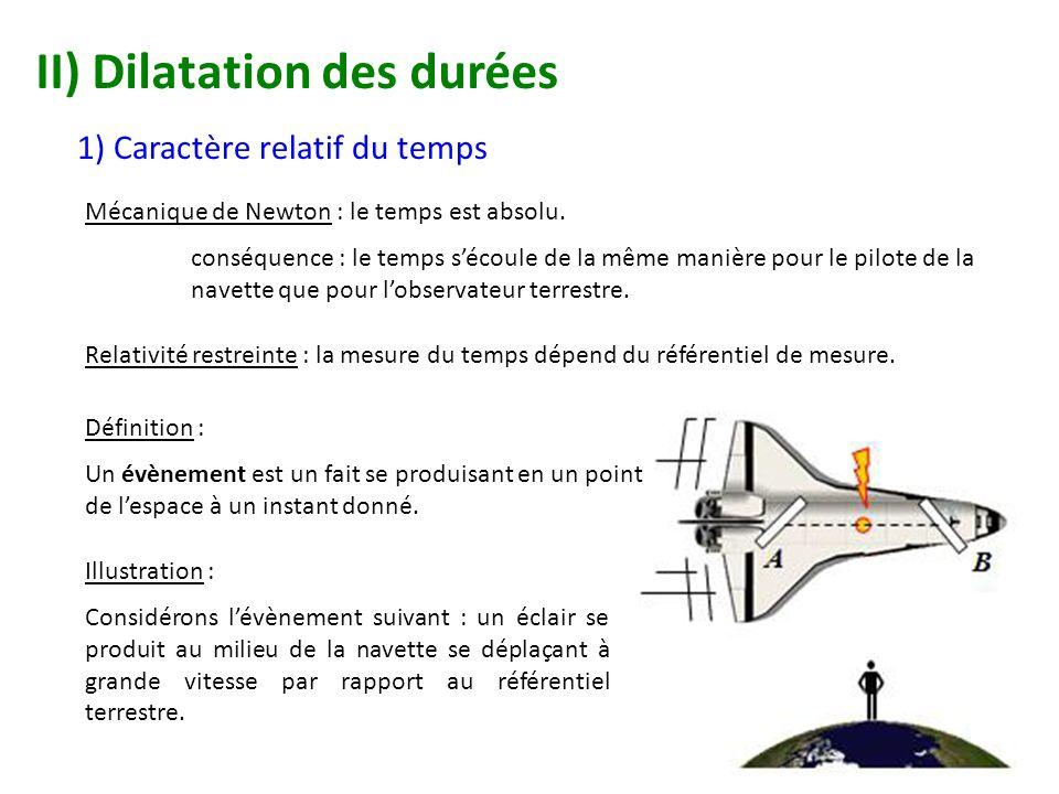 II) Dilatation des durées