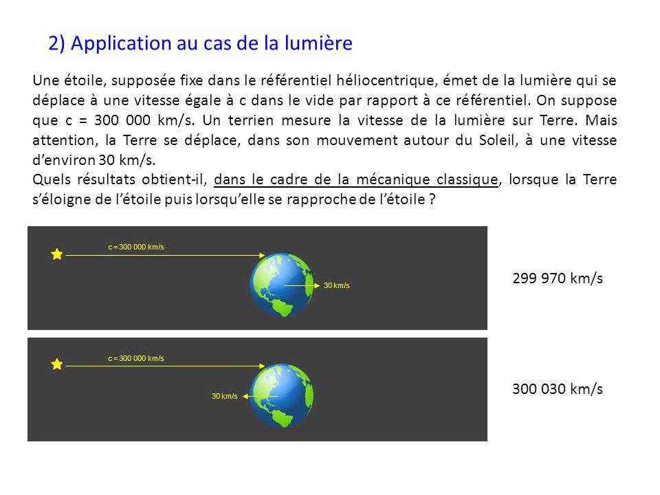 2) Application au cas de la lumière