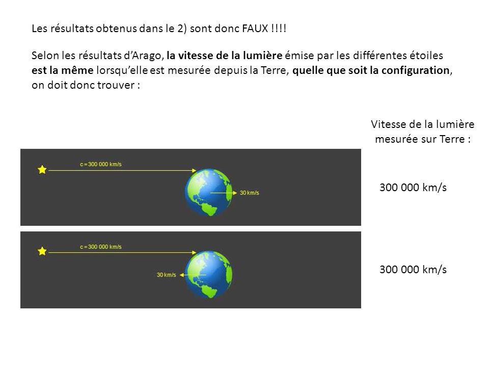 Vitesse de la lumière mesurée sur Terre :