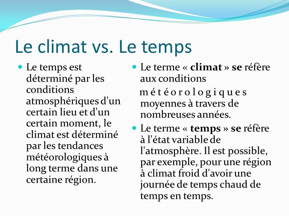 Le climat vs. Le temps