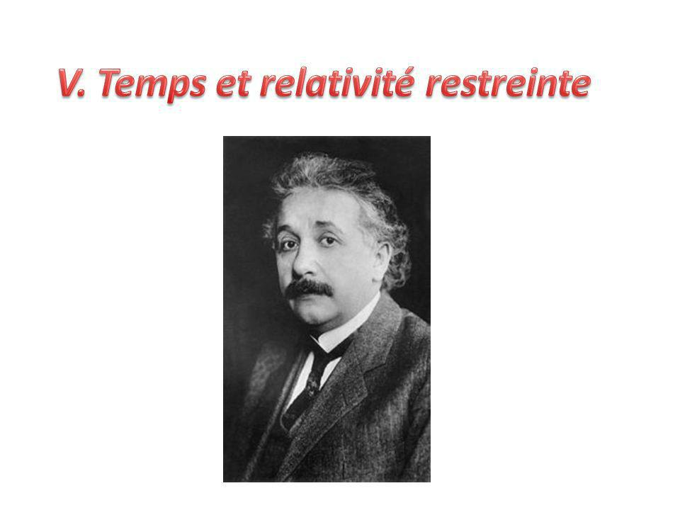 V. Temps et relativité restreinte