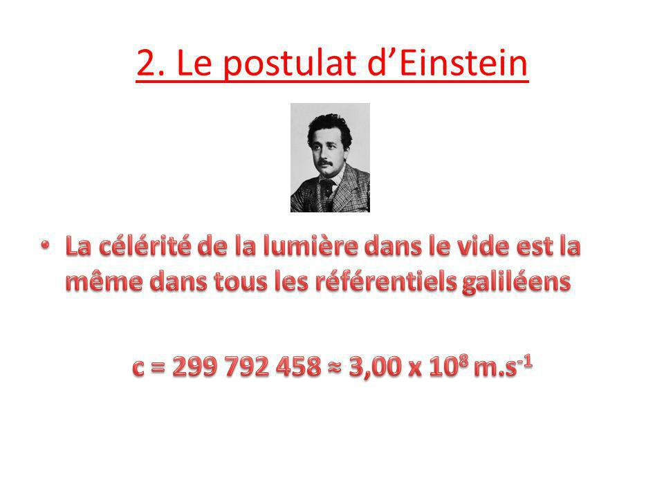 2. Le postulat d'Einstein