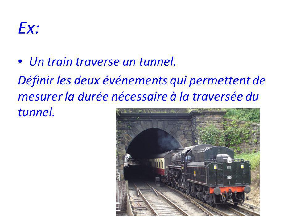 Ex: Un train traverse un tunnel.