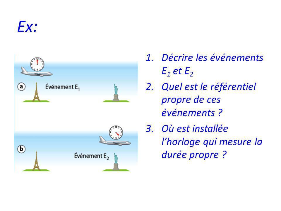 Ex: Décrire les événements E1 et E2
