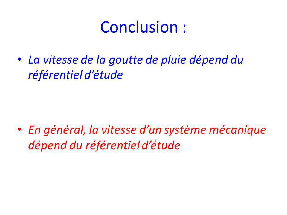 Conclusion : La vitesse de la goutte de pluie dépend du référentiel d'étude.