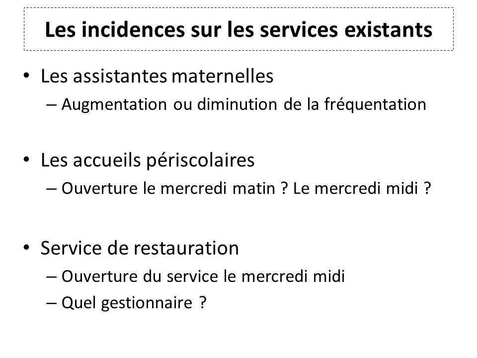Les incidences sur les services existants