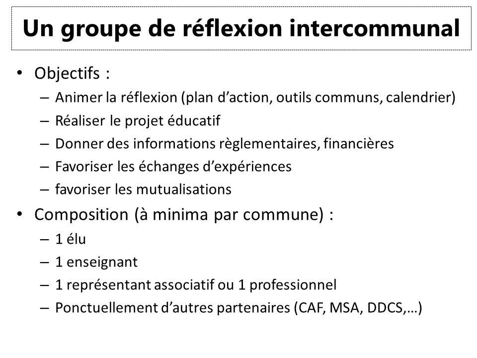 Un groupe de réflexion intercommunal