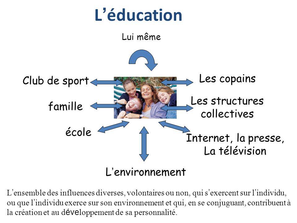 L'éducation Les copains Club de sport Les structures famille