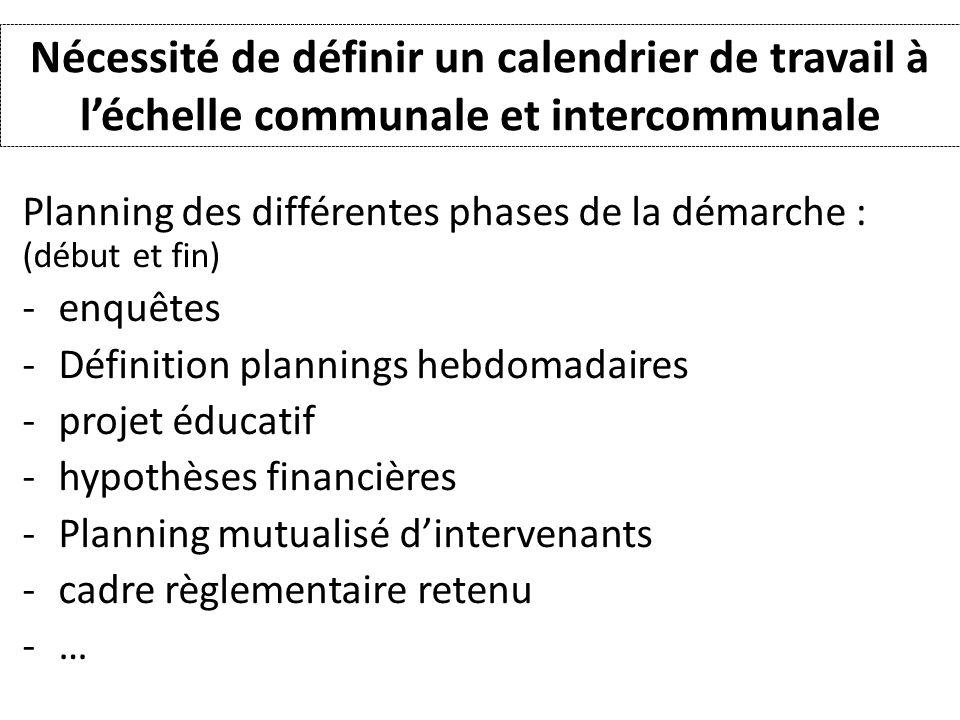 Nécessité de définir un calendrier de travail à l'échelle communale et intercommunale